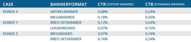 rtb-tabel